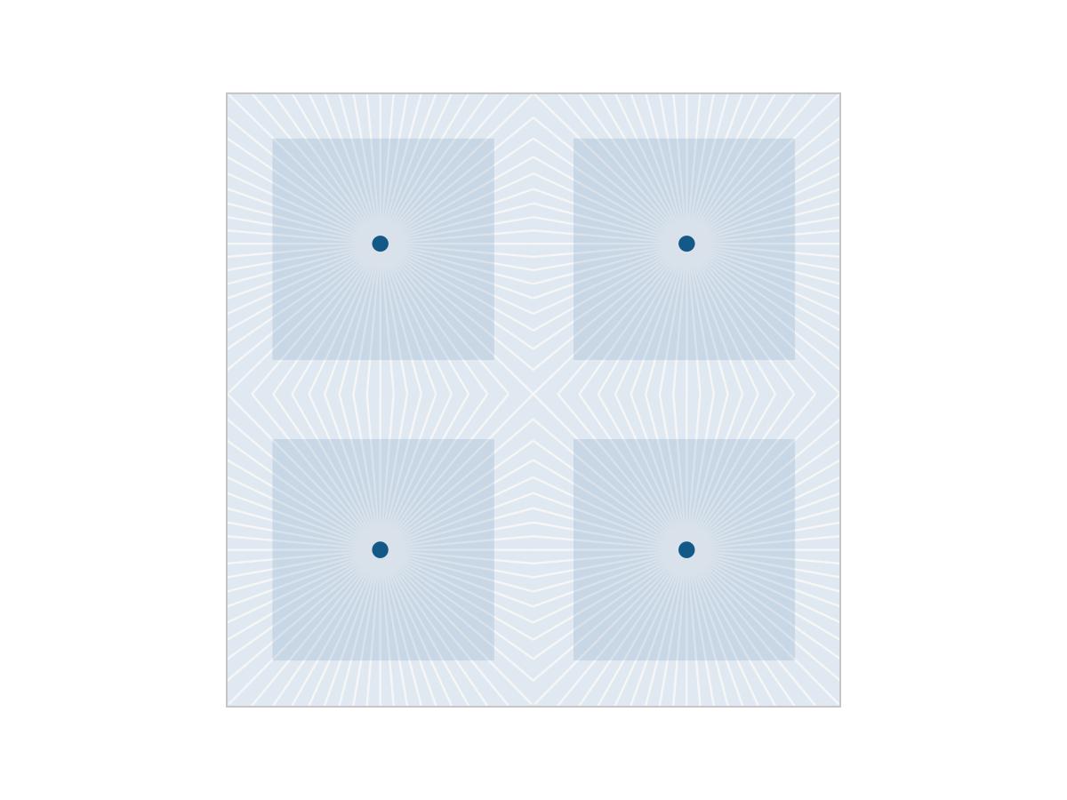 Quadratischer Erfassungsbereich_Grafik